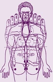 reflexology-bodywork