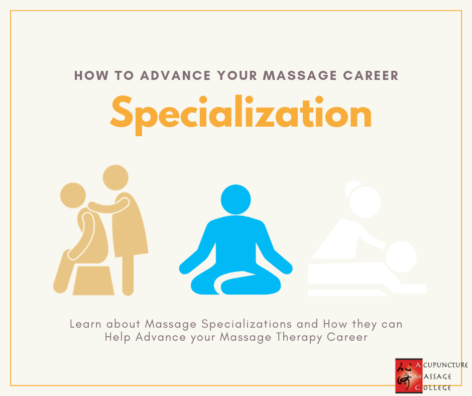 Massage Therapy Specialization